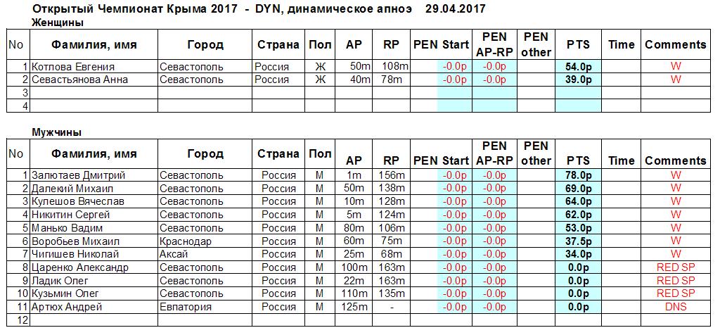 2017.04.29 DYN