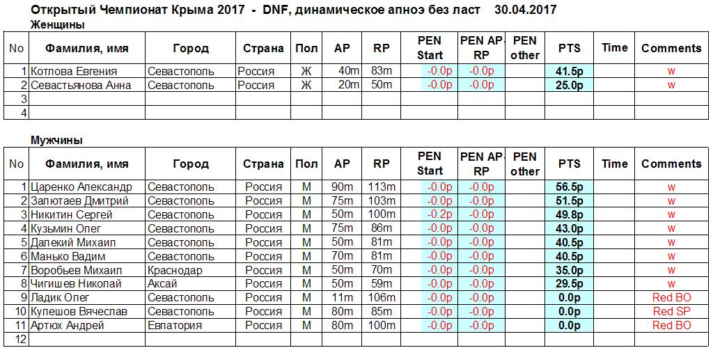 2017.04.30 DNF