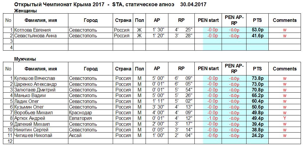 2017.04.30 STA